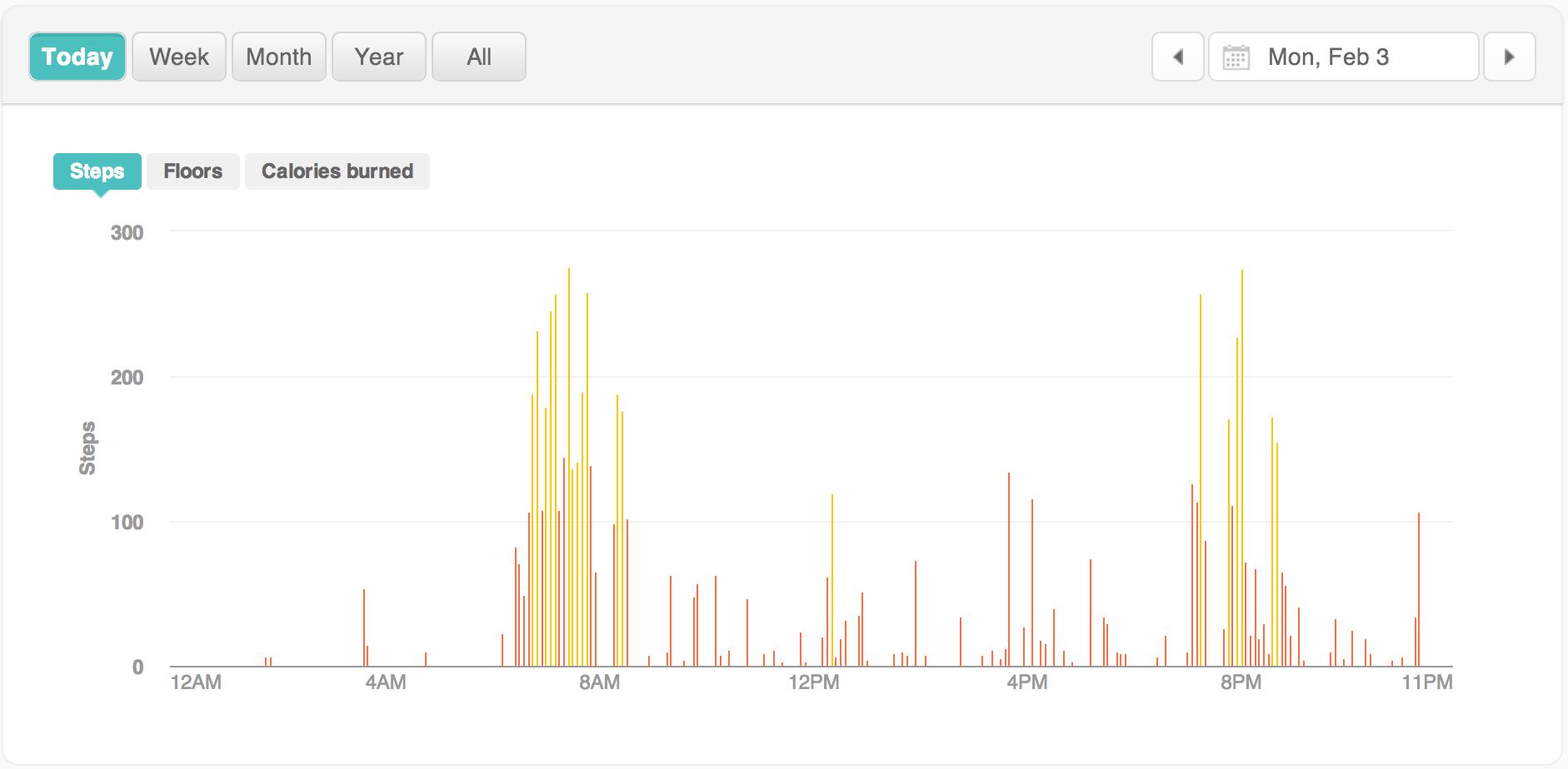 Screen Shot 2014-02-06 at 9.41.45 PM
